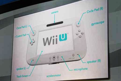Wii U controller on The Meat Grinder UK